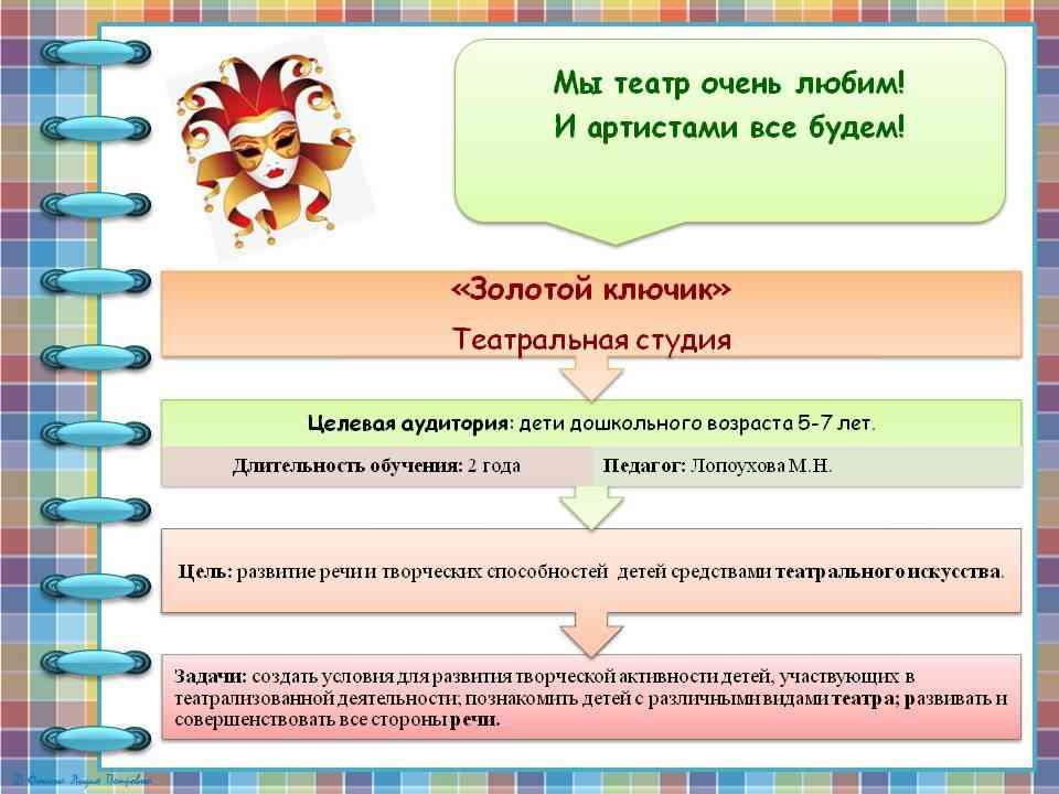 """""""Золотой ключик"""""""