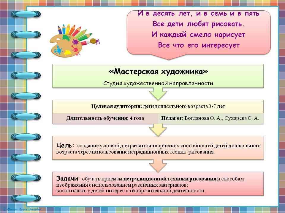 """""""Мастерская художника"""""""